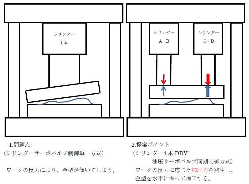 型締1.JPG