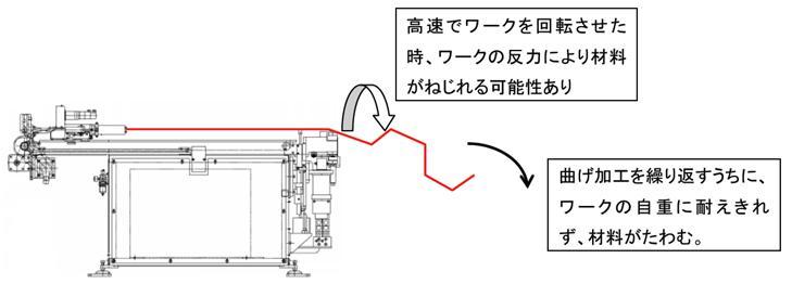 細物パイプ曲げ加工2.JPG