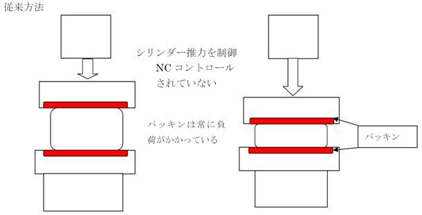 自動車ホイールタイヤ組み付け機2.JPG