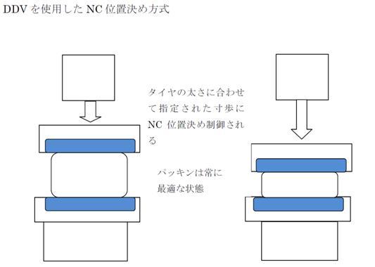 自動車ホイールタイヤ組み付け機3.JPG