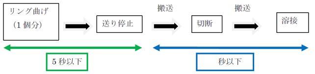 リングベンダー3.JPG