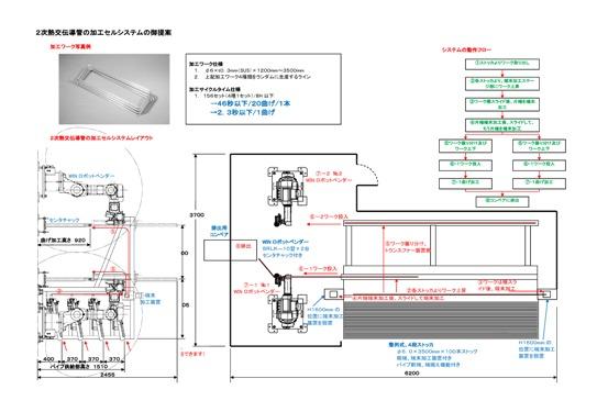 熱交換器加工セルシステム.jpg