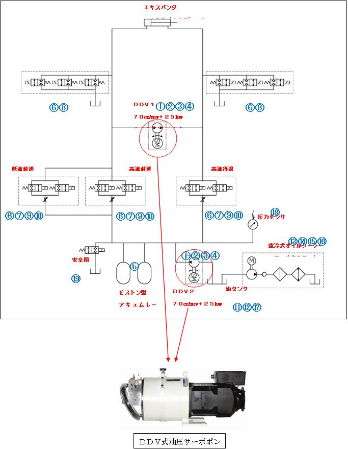 C社_エキスパンダ油圧回路図.JPG