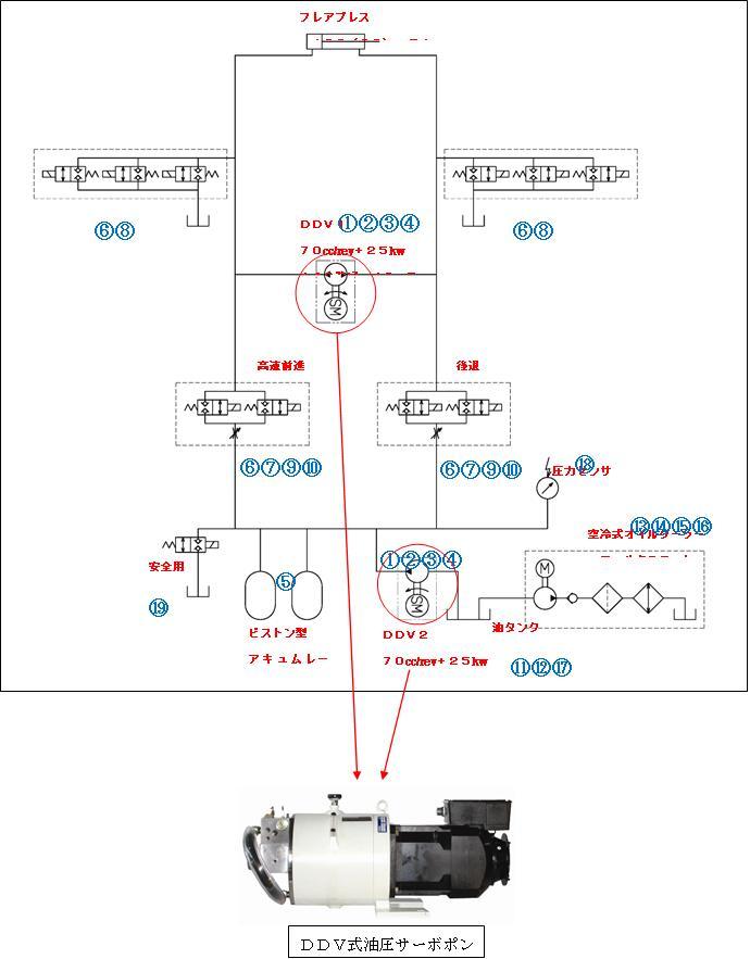 C社_フレアプレス油圧回路図.JPG