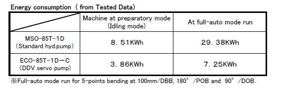 極小曲げ対応カットオフベンダー曲げ加工3.JPG