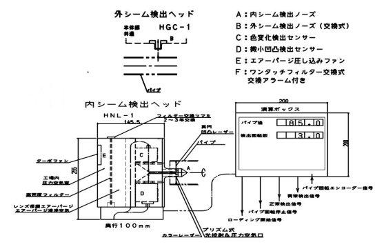 seam_system_s.jpg